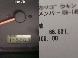 140614 520.3キロで66.6リットル.jpg