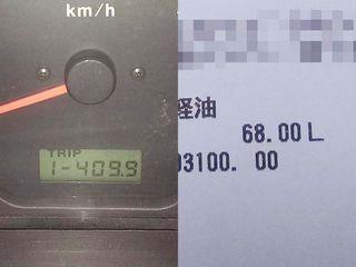 150125 409.9キロで68.0リットル.jpg
