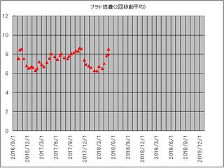 プラド2回平均1801-14.jpg